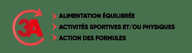 Alimention équilibrée, Activités sportives, Action des formules